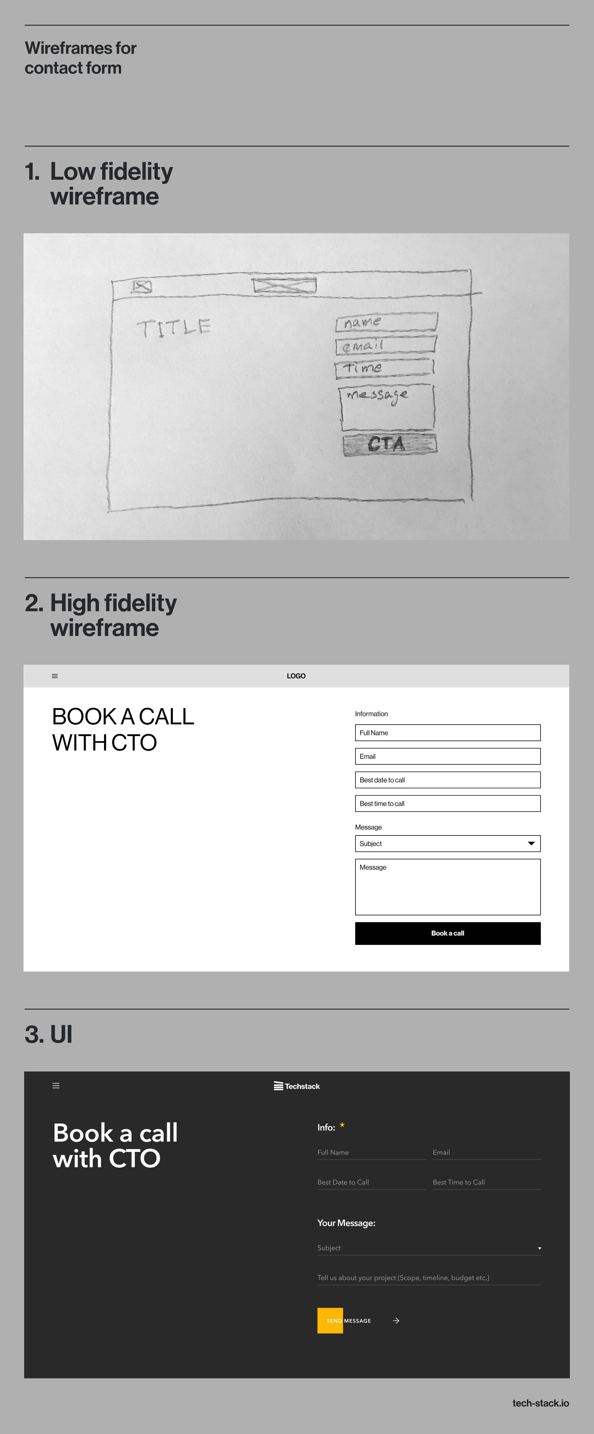 Wireframes for contact form